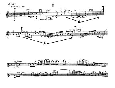 Incipit Aria I, Brahms, Concerto, Adagio, Batt.32